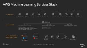 reinvent2018-MLstack
